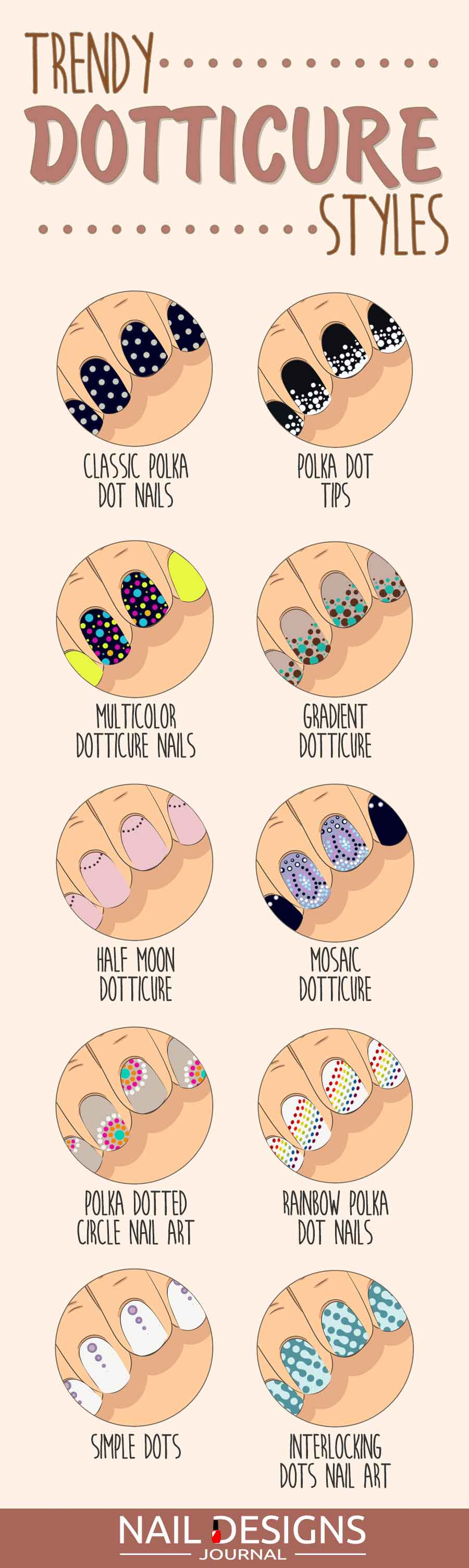 Dotticure Styles Infographic