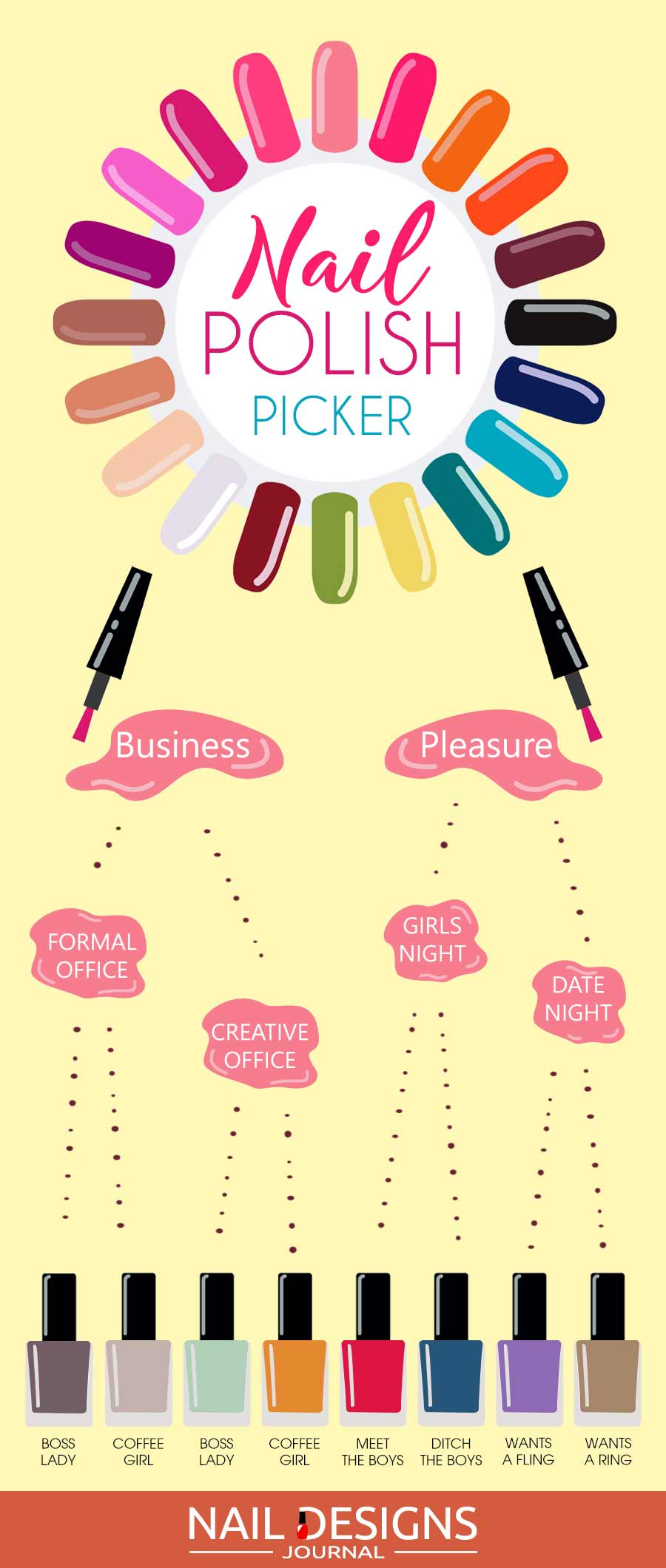 Best Nail Polish Colors and Designs Find Out Must Have Spring Trends Infographic
