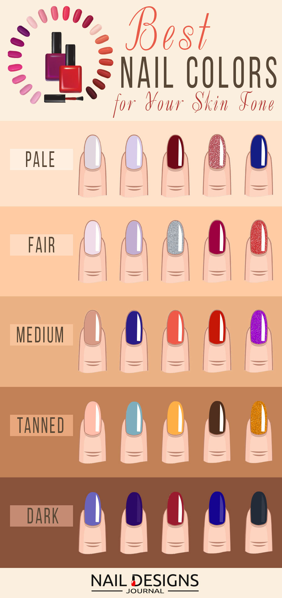 Infographic A Visual Guide On The Right Nail Colors For Diffe Skin Tones