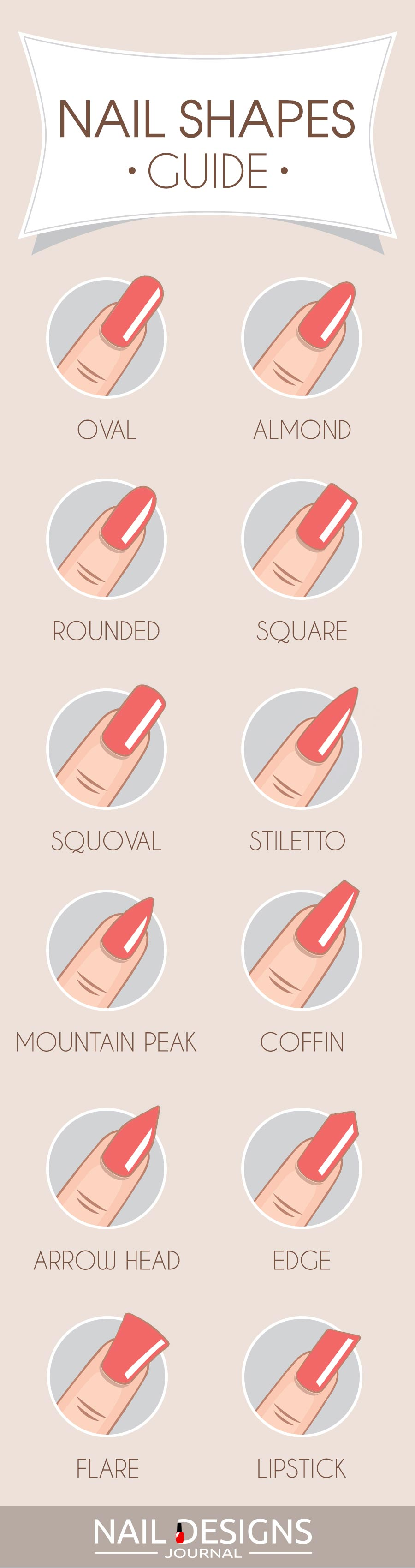 The Ultimate Guide To Por Nail Shapes How Pick Your Perfect One